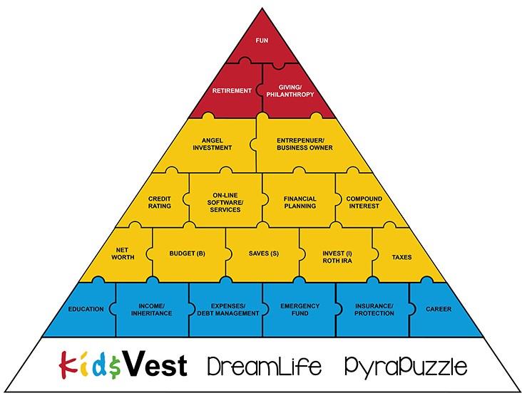 DreamLife Puzzle
